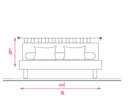 hauteur tringle a rideau stunning mesure la largeur de ta fentre ajoute cm minimum de chaque ct. Black Bedroom Furniture Sets. Home Design Ideas